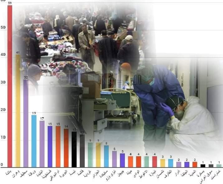 Photo of Covid 19 : Risque de saturation des hôpitaux face aux contaminations qui flambent